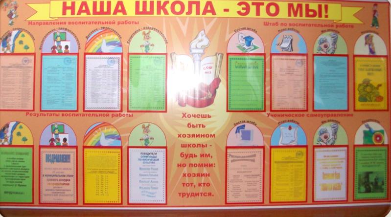Информационный стенд в школе